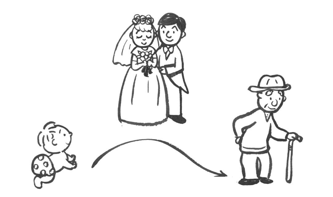 和尚と考える終活:「老い」は避けられない